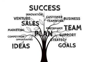 Примерен бизнес план